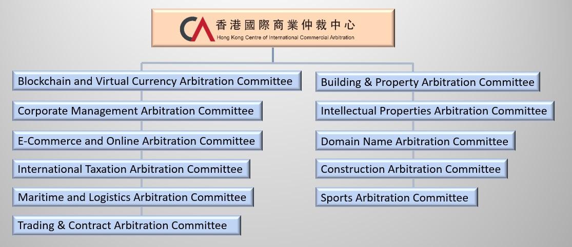 HKCICA Committee EN